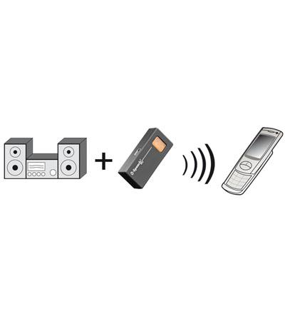 Ricevitore stereo wireless bluetooth per cuffie o casse ebay - Stereo casse wireless ...